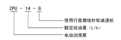 ZPU系列电动润滑泵(图2)