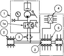 双线式集中润滑系统