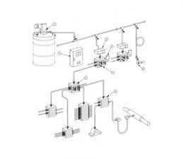 单线式集中润滑系统